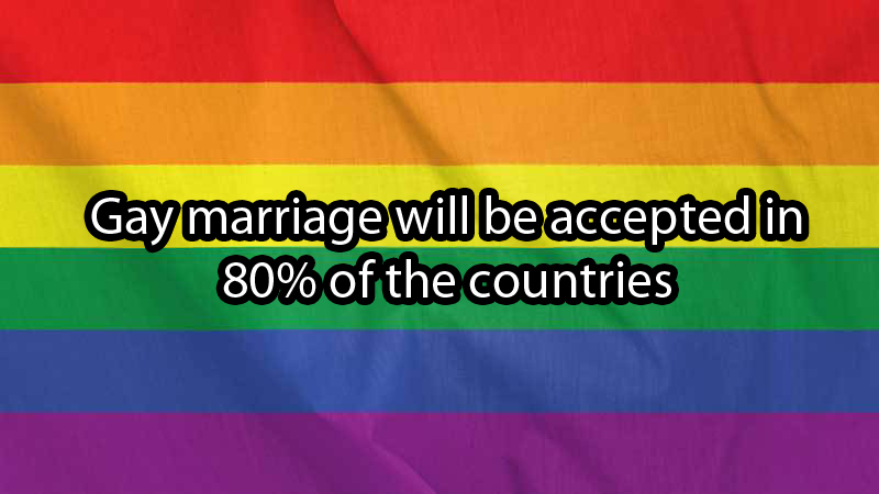 Gay marriage will be accepted in 80% of the countries
