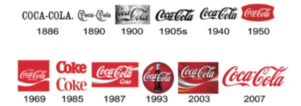 3. Coca-Cola
