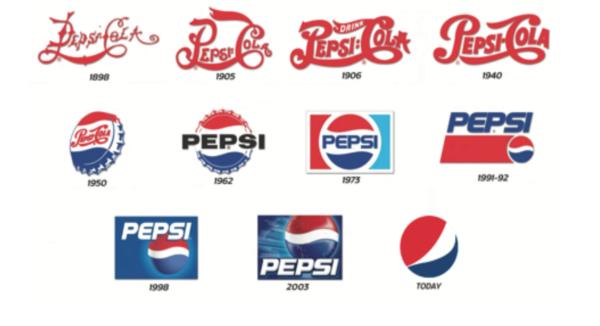 4. Pepsi