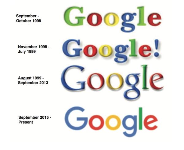 7. Google