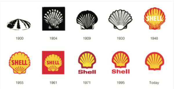 9. Shell