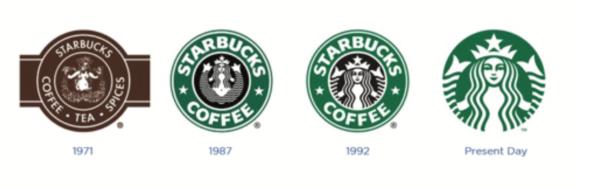 11. Starbucks