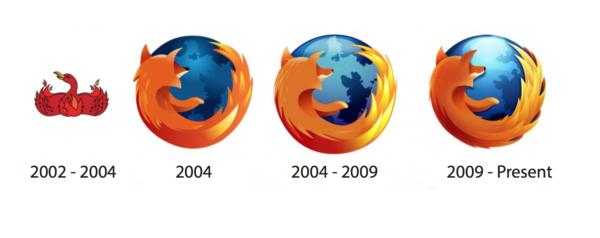 19. Firefox